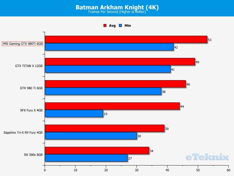 batman3