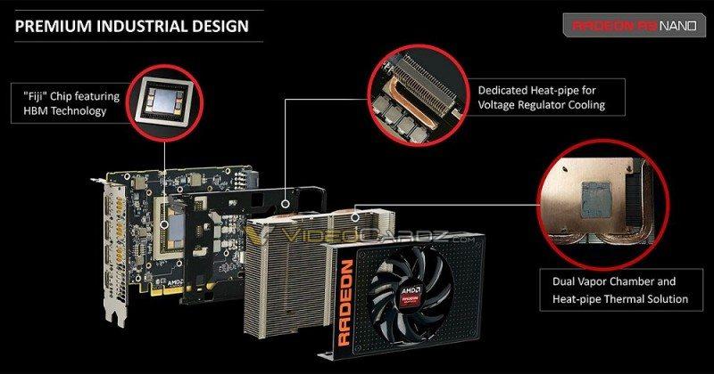 AMD-Radeon-R9-Nano-exploded