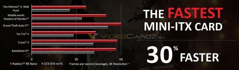 AMD-Radeon-R9-Nano-vs-GTX-970-Mini-ITX