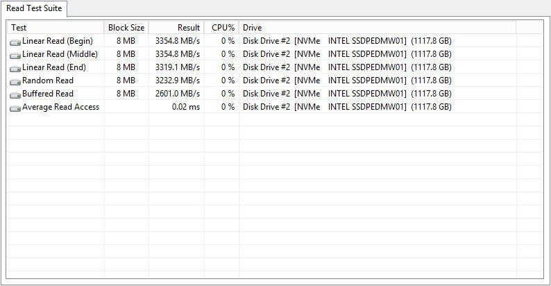 ASRockRack_EPC612D4U-2T8R-Bench-nvme-suite