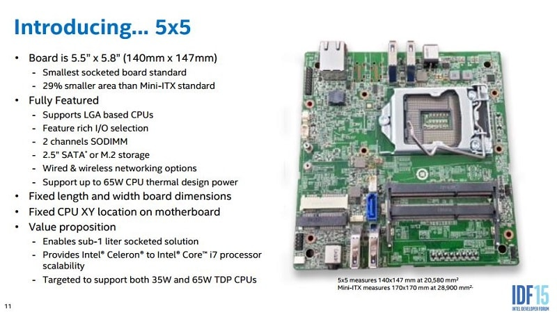 Intel Scalable Small Form Factor Mini 5x5 PC 2