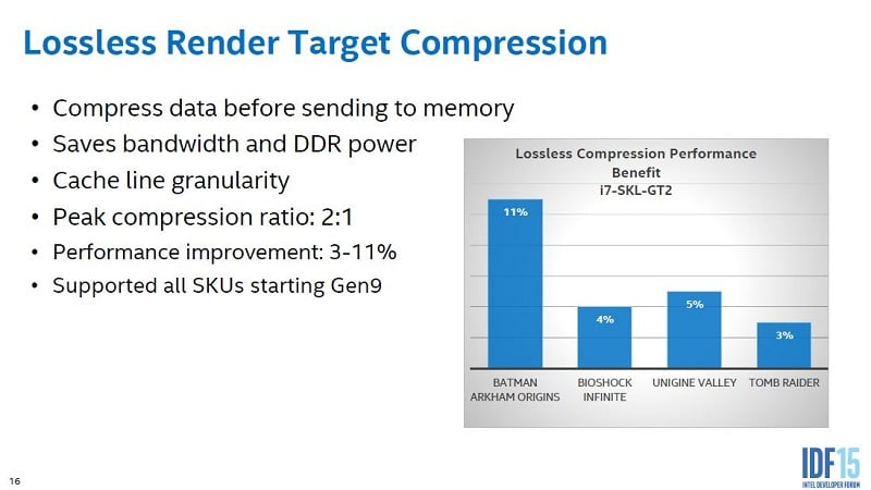 Intel Skylake iGPU Gen9 GPU Overview 4