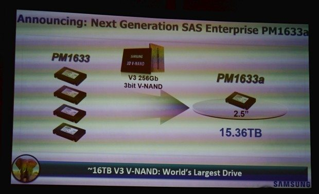 Samsung 16TB SSD