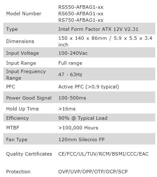 Cooler Master V750 Specifications