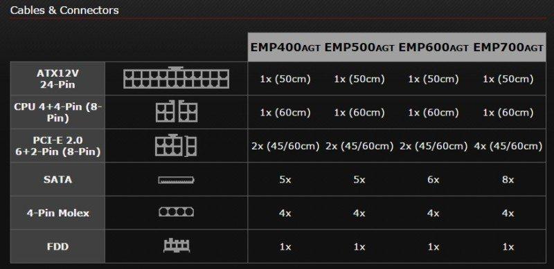 Enermax Max PRo 500W PSU Cables