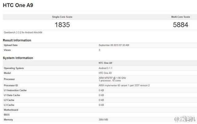 HTC-One-A9-benchmark