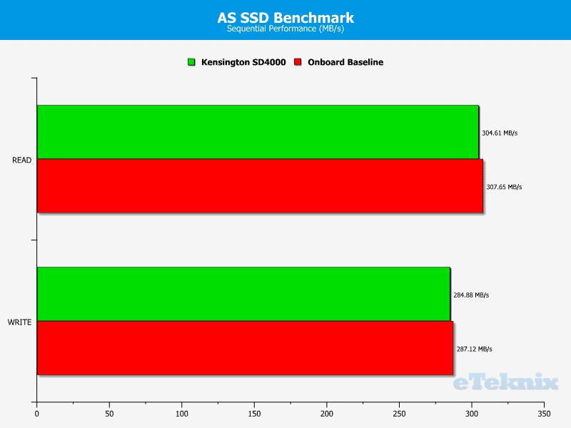 Kensington_SD4000-Chart-USB_ASSSD