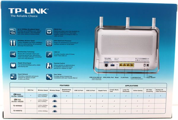 TP-Link_VR900-Photo-package-back