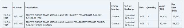AMD-Magnum-FPGA-DTV-635x97