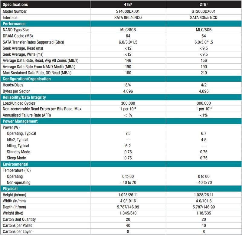 Seagate_SSHD_2TB-SS-specs