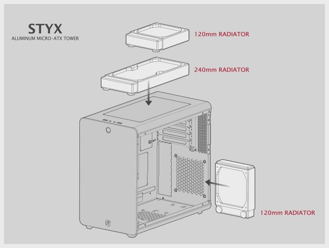 raiator-styx