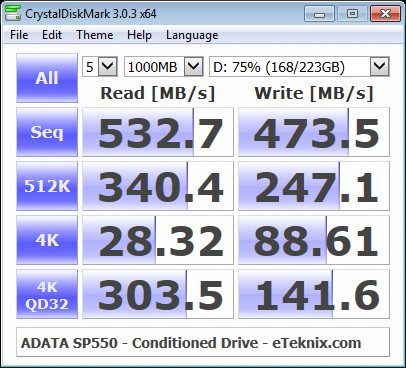 ADATA_SP550-BenchCondi-cdm 75
