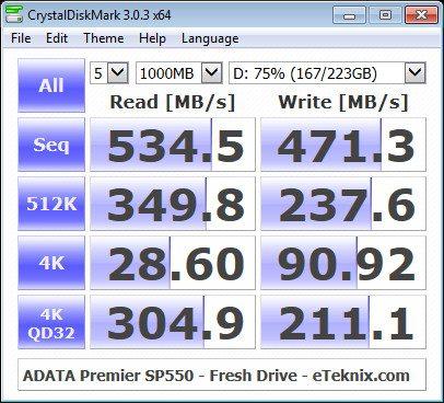 ADATA_SP550-BenchFresh-cdm 75