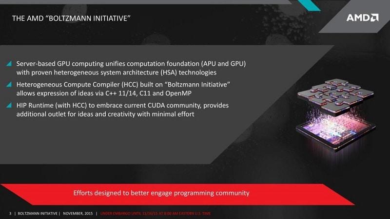 AMD Boltzmann Initiative GPU HPC HCC Compute 1