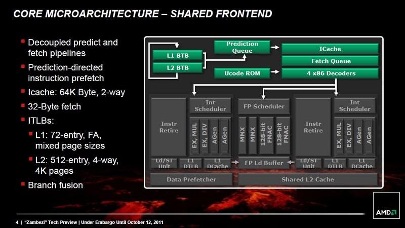 AMD CPU Bulldozer Zambei Core 1