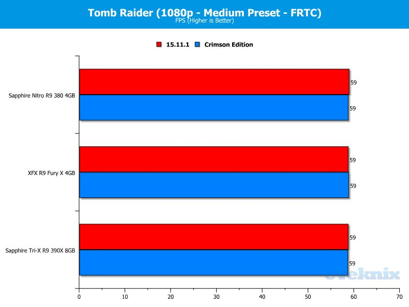 FPS - Tomb - FRTC