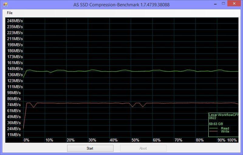 Lexar_Workflow-BenchCFR1-asssd compr