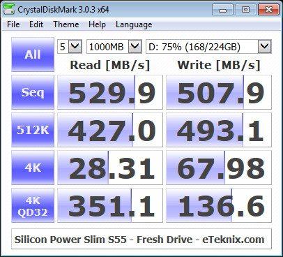SP_S55-BenchFresh-cdm
