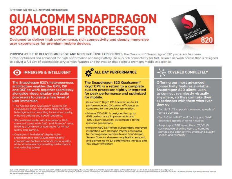 Snapdragon 820 Processor 3