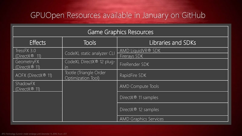 AMD GPU Open Linux Open Source 3