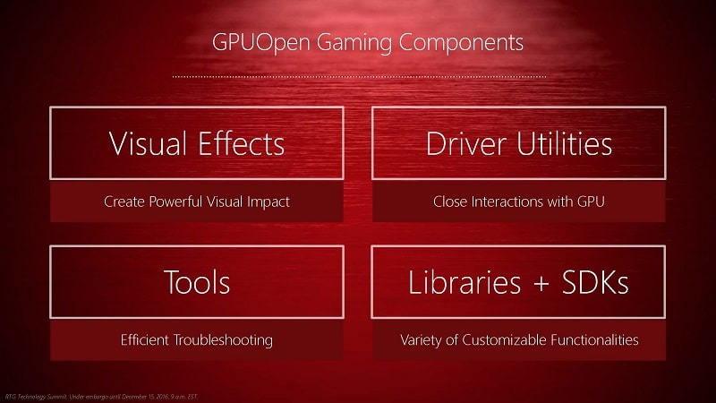 AMD GPU Open Linux Open Source 4