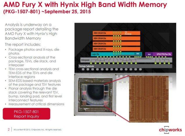 Chipworks-AMD-Fiji-die-shot-635x468