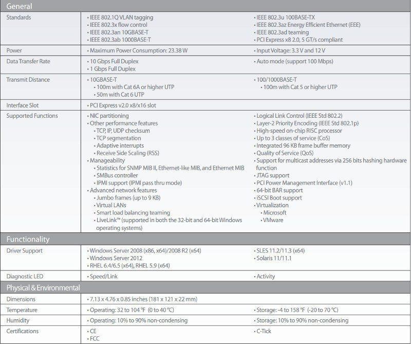 D-Link_DXE-820T-SS-specs