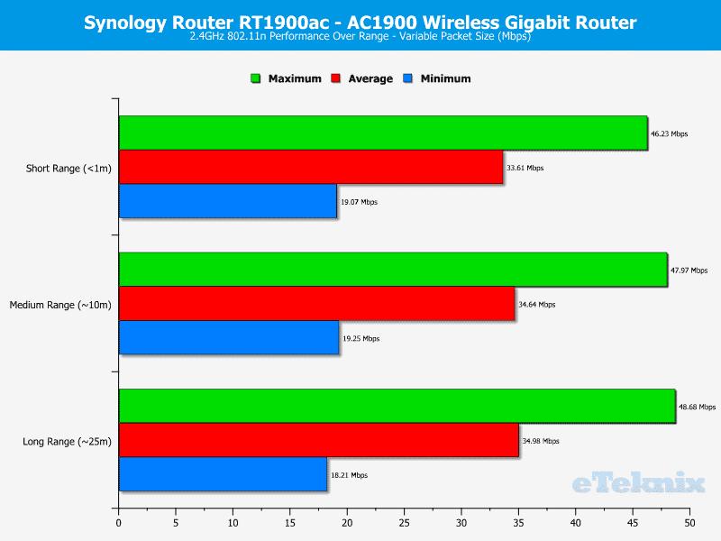 DLink_DIR-890L-Chart-WIFI-2 Variable