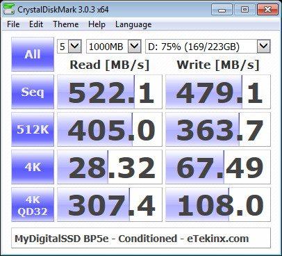 MDSSD_BP5e-BenchCondi-cdm