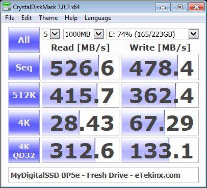 MDSSD_BP5e-BenchFresh-cdm