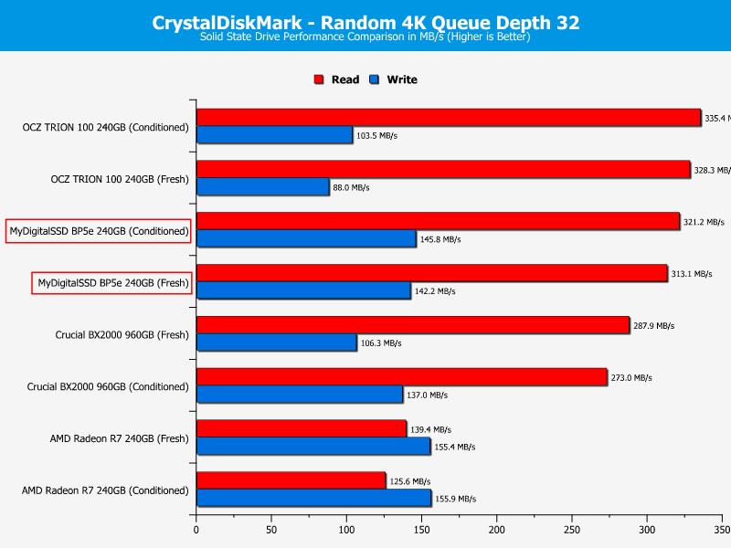 MDSSD_BP5e-ChartComp-CDM_ran