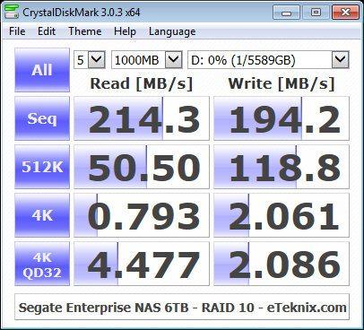 Seagate_eNAS6TB_RAID-Bench-raid1-cdm