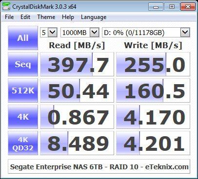 Seagate_eNAS6TB_RAID-Bench-raid10-cdm