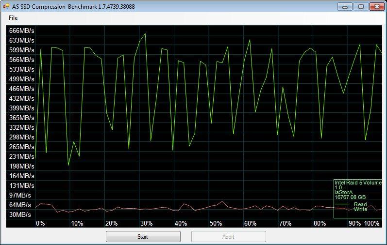 Seagate_eNAS6TB_RAID-Bench-raid5-asssd compression