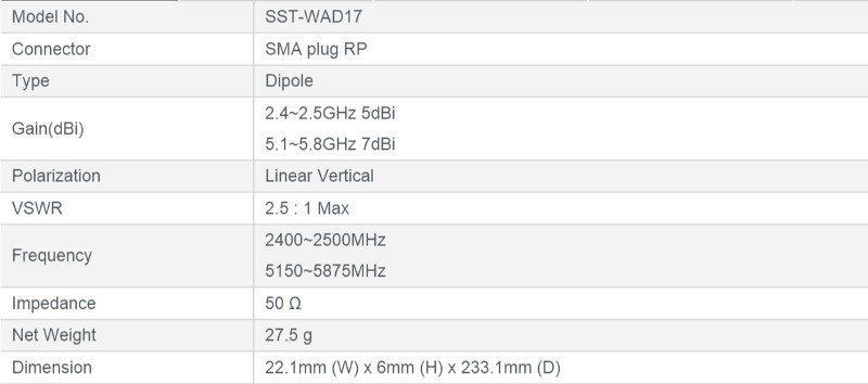 SilverStoneWiFi Upgrade-SS-antenna 7dbi specs