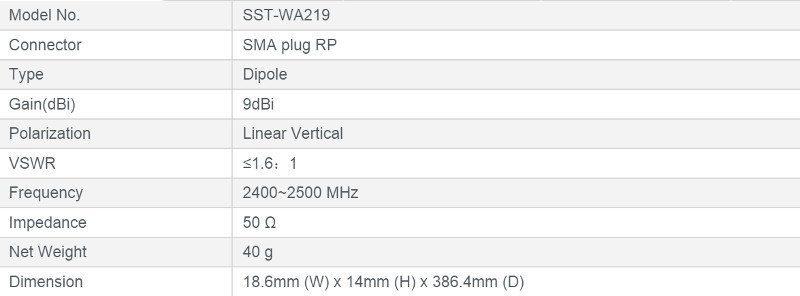 SilverStoneWiFi Upgrade-SS-antenna 9dbi specs
