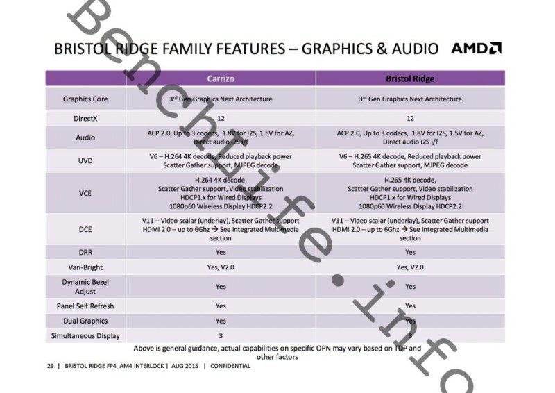 bristol-ridge-family-features-–-graphics-audio