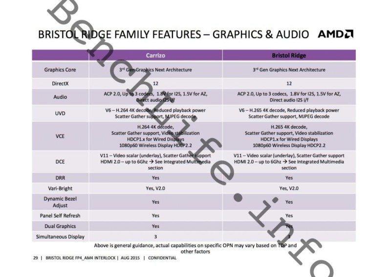 bristol-ridge-family-features-–-graphics-audio