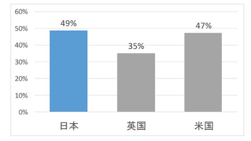 japan robots stats