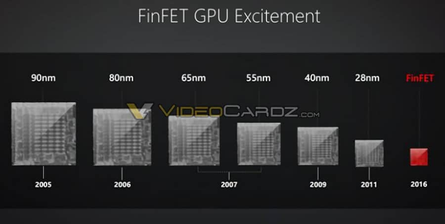 AMD Polaris GPU GCN 2