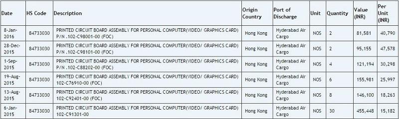 AMD Polaris Shipment