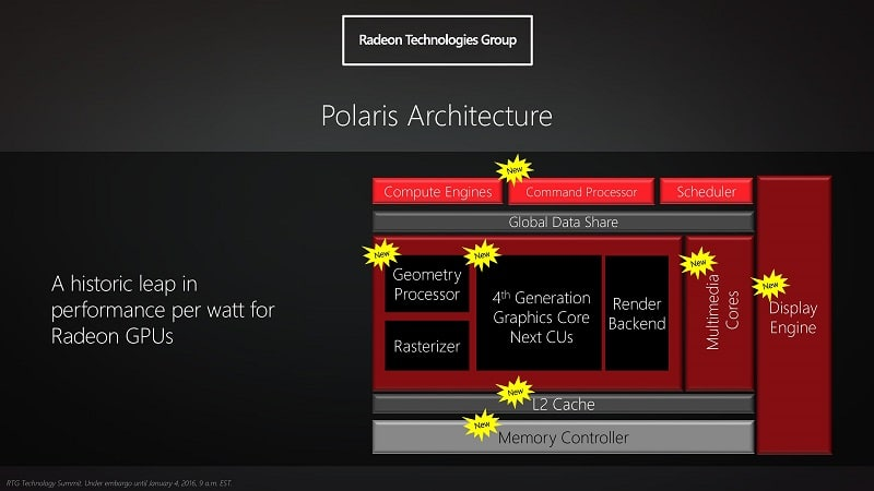 AMD RTG Polaris GPU 1