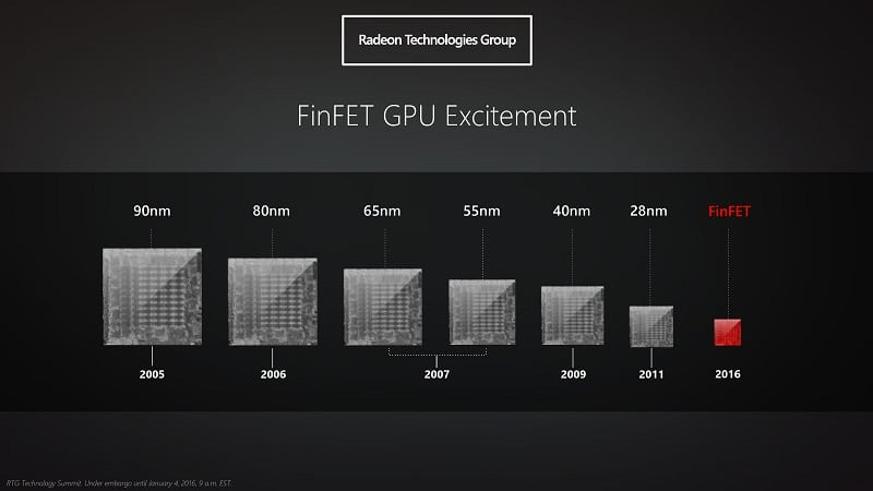 AMD RTG Polaris GPU 2