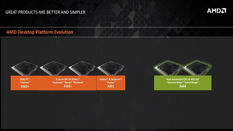 AMD Zen Socket AM4 CPU APU