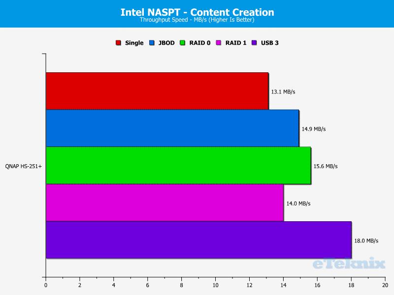 QNAP_HS251p-Chart-06_content