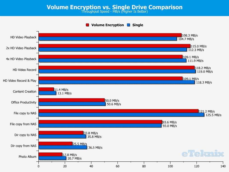 QNAP_HS251p-Chart-30_drive_enc