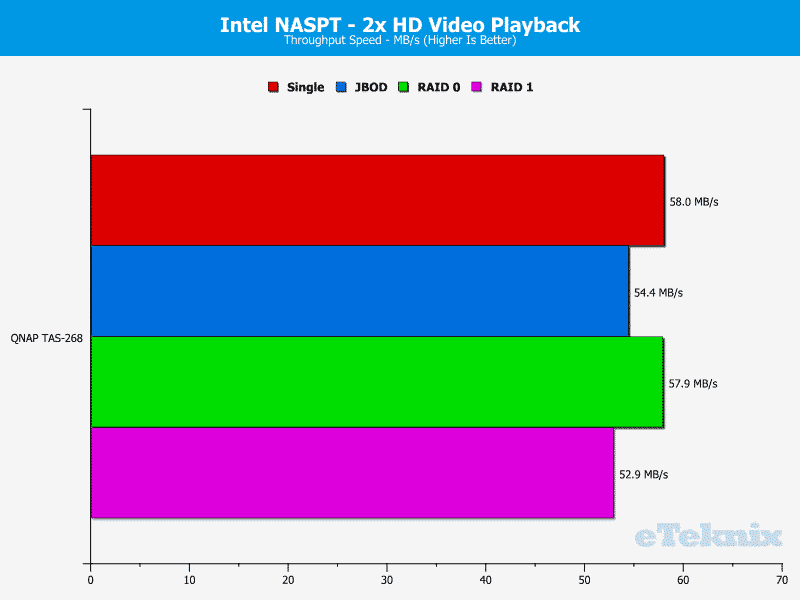 QNAP_TAS268-Chart-02_video 2x
