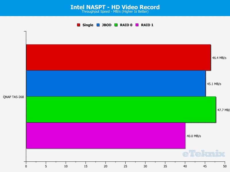 QNAP_TAS268-Chart-04_video rec