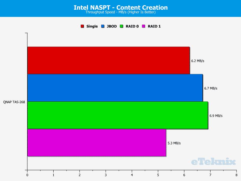 QNAP_TAS268-Chart-06_content