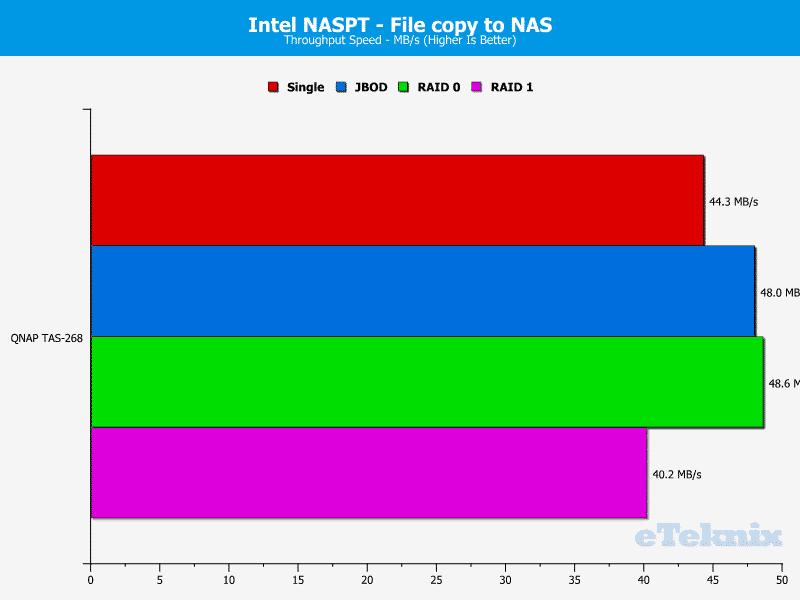 QNAP_TAS268-Chart-08-file to nas